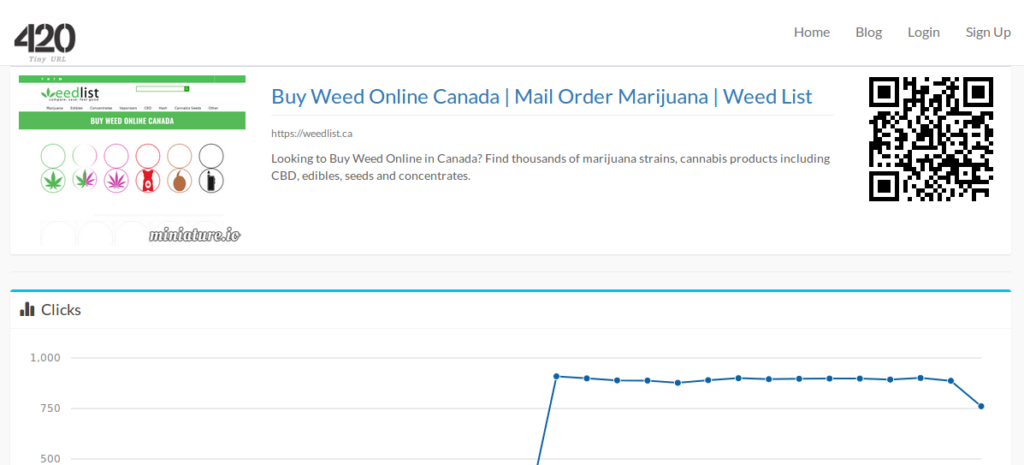 Canadian Cannabis Internet Traffic